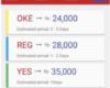 Biaya Pengiriman JNE Per Kg Berapa Bulan Ini? Cek Disini